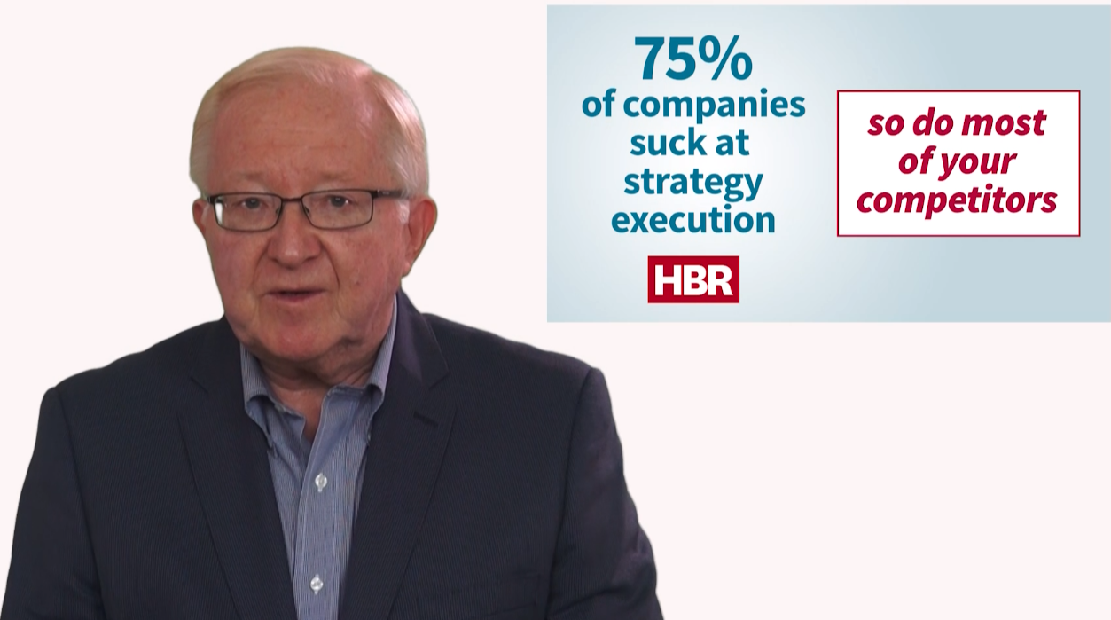 2.) Strategy Execution Can Be a Competitive Advantage